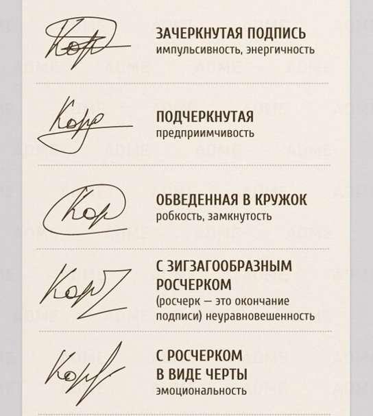 Что говорит о человеке его почерк?