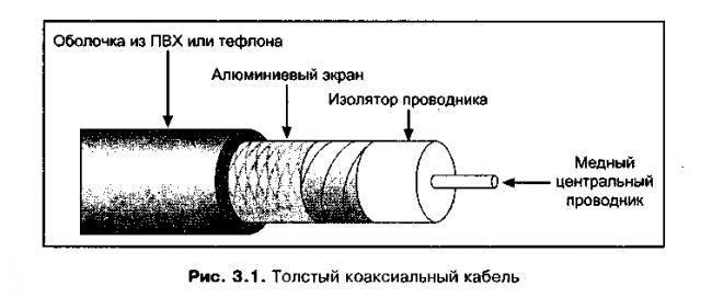 Интересные факты о проводах (5 фото)